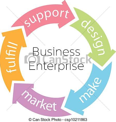 8 parts of a business plan