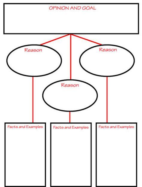 Graphic design argument essay
